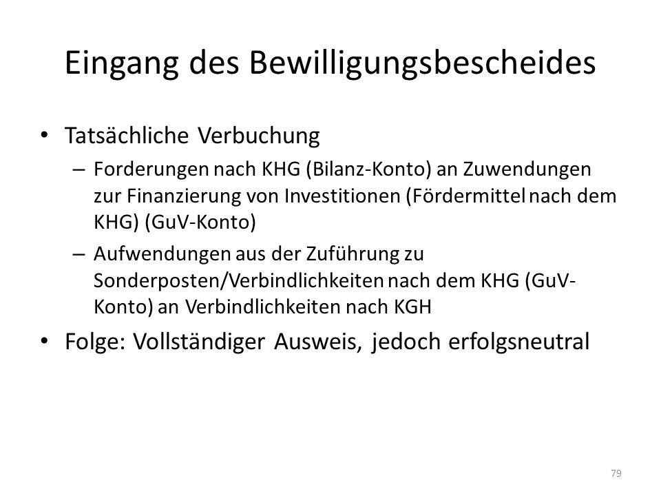 Eingang des Bewilligungsbescheides Tatsächliche Verbuchung – Forderungen nach KHG (Bilanz-Konto) an Zuwendungen zur Finanzierung von Investitionen (Fördermittel nach dem KHG) (GuV-Konto) – Aufwendungen aus der Zuführung zu Sonderposten/Verbindlichkeiten nach dem KHG (GuV- Konto) an Verbindlichkeiten nach KGH Folge: Vollständiger Ausweis, jedoch erfolgsneutral 79