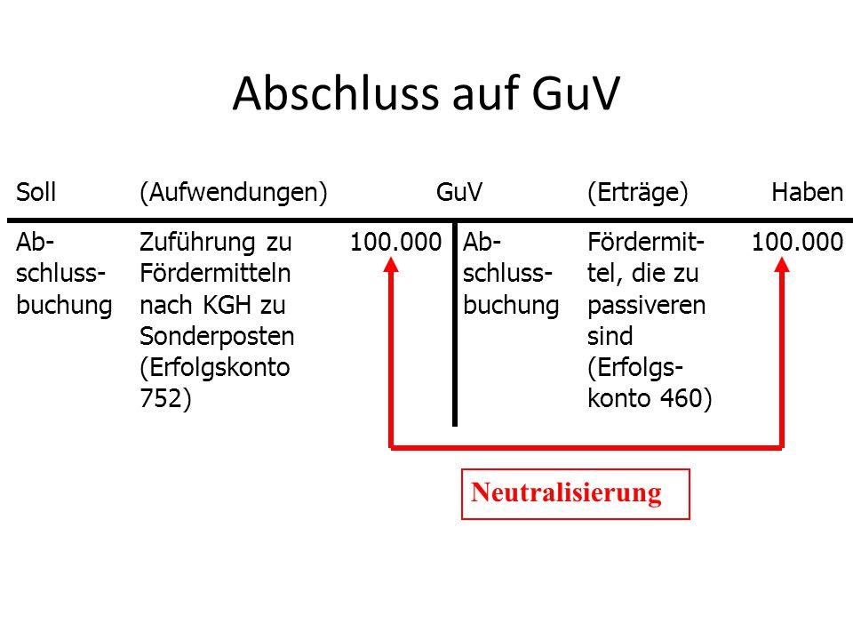 Abschluss auf GuV Soll(Aufwendungen)GuV(Erträge)Haben Ab- schluss- buchung Zuführung zu Fördermitteln nach KGH zu Sonderposten (Erfolgskonto 752) 100.000Ab- schluss- buchung Fördermit- tel, die zu passiveren sind (Erfolgs- konto 460) 100.000 Neutralisierung