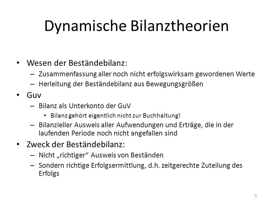 Zustand am Ende der Abschreibungsperiode Bilanz zum 31.12.09 [€] AktivaPassiva Grundstücke0 AP f.