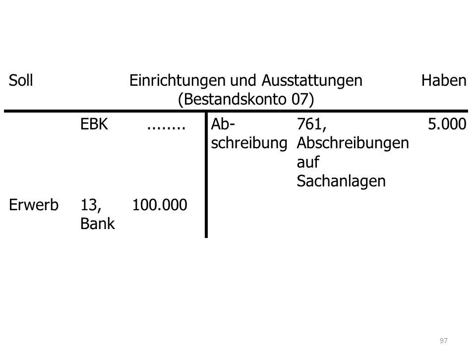 SollEinrichtungen und Ausstattungen (Bestandskonto 07) Haben EBK........Ab- schreibung 761, Abschreibungen auf Sachanlagen 5.000 Erwerb13, Bank 100.000 97