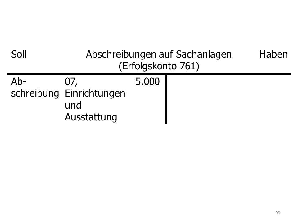 SollAbschreibungen auf Sachanlagen (Erfolgskonto 761) Haben Ab- schreibung 07, Einrichtungen und Ausstattung 5.000 99