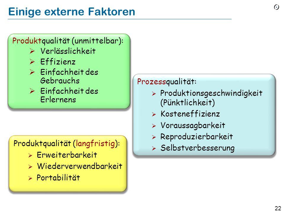 21 Softwarequalität: Produkt vs Prozess Produkt: Eigenschaften der resultierenden Software z.B.: Korrektheit, Effizienz Prozess: Eigenschaften der Prozeduren, die zur Produktion und Unterhaltung der Software gebraucht werden.