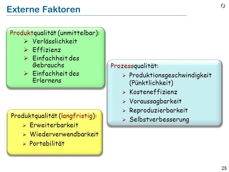 24 Einige interne Faktoren Modularität Einhaltung von Stilregeln Konsistenz Struktur...