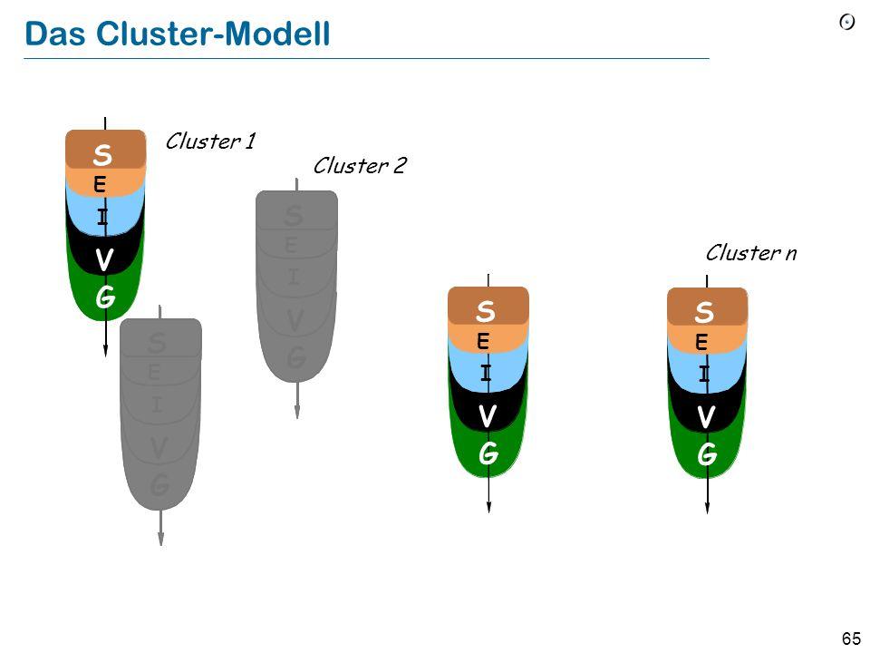 64 Das Cluster-Modell Cluster 1 Cluster 2 A E I V&V G A E I G A E I G A E I G