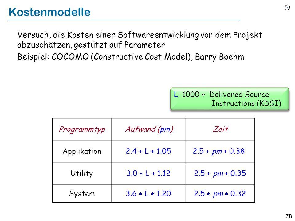 """77 Metrik Dinge, die gemessen werden müssen: Produktattribute: Anzahl Codezeilen, Anzahl Klassen, Komplexität der Kontrollstrukturen (""""zyklomatische Z"""
