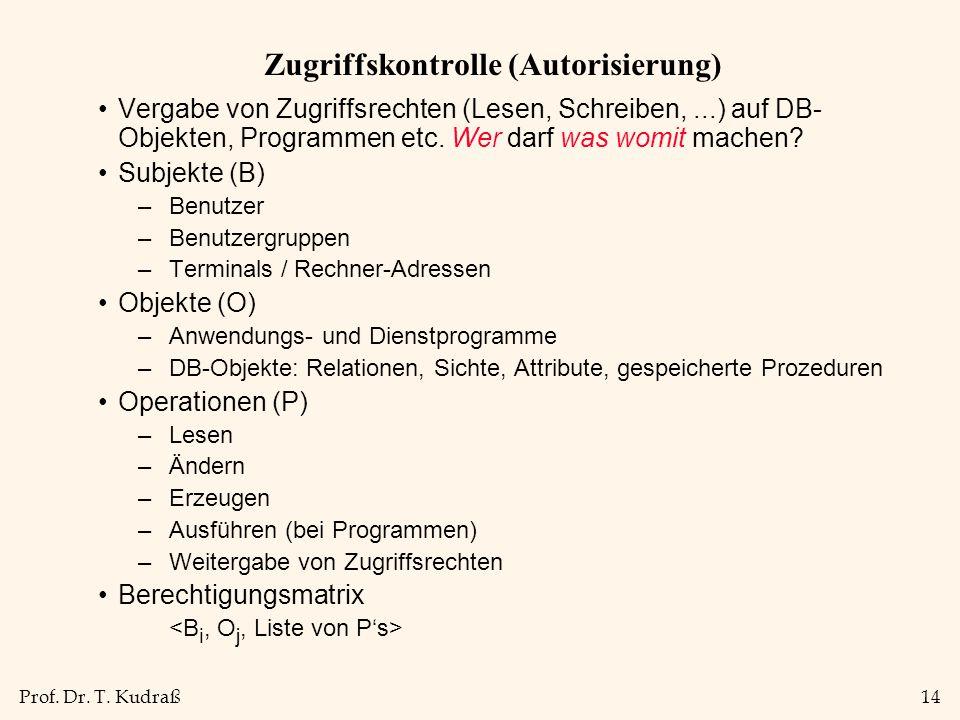 Prof. Dr. T. Kudraß14 Zugriffskontrolle (Autorisierung) Vergabe von Zugriffsrechten (Lesen, Schreiben,...) auf DB- Objekten, Programmen etc. Wer darf