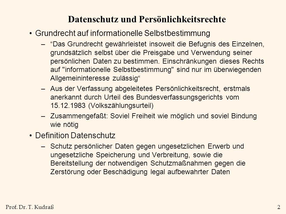 """Prof. Dr. T. Kudraß2 Datenschutz und Persönlichkeitsrechte Grundrecht auf informationelle Selbstbestimmung –""""Das Grundrecht gewährleistet insoweit die"""