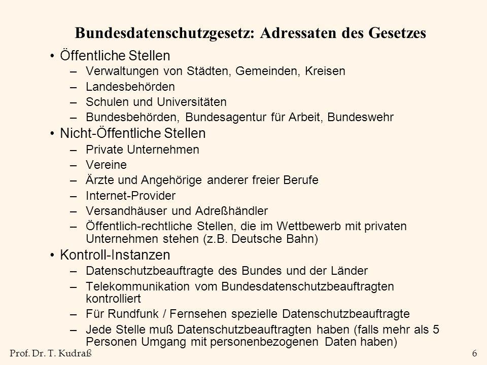 Prof. Dr. T. Kudraß6 Bundesdatenschutzgesetz: Adressaten des Gesetzes Öffentliche Stellen –Verwaltungen von Städten, Gemeinden, Kreisen –Landesbehörde