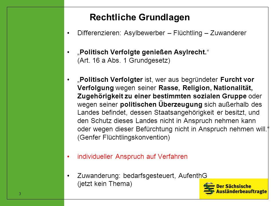 Asylbegehrende nach Herkunftsländern von Januar bis April 2015 in Sachsen 14 Quelle: Zentrale Ausländerbehörde Sachsen