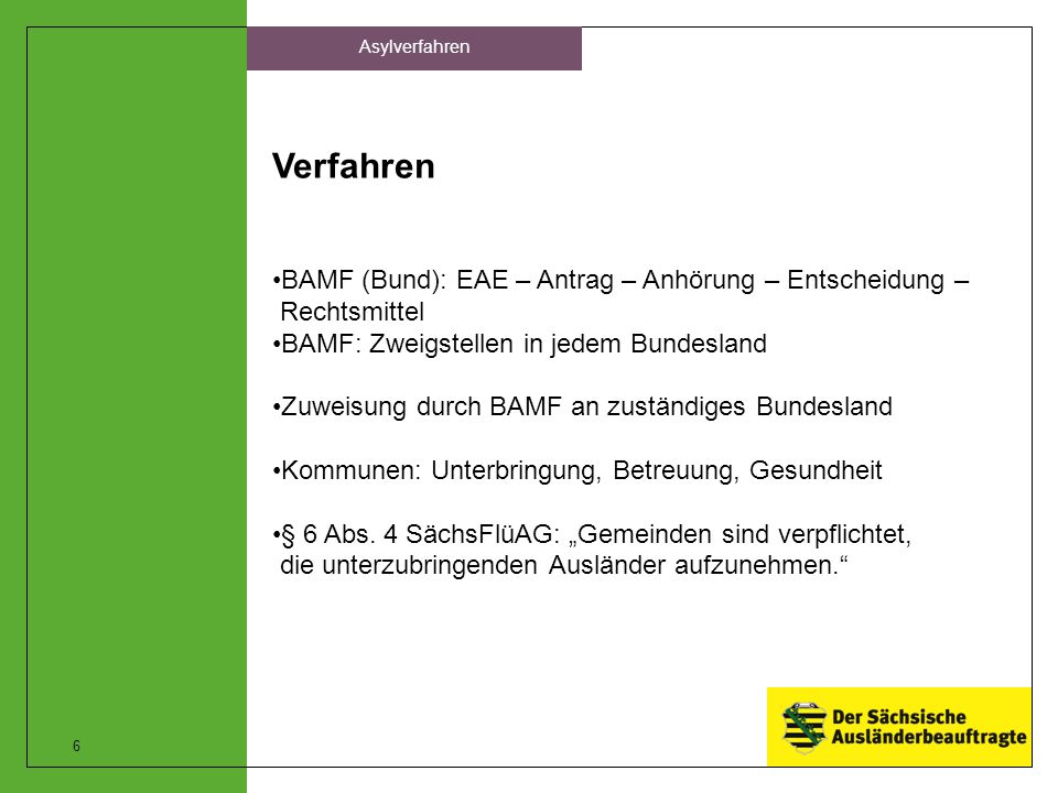 6 Verfahren BAMF (Bund): EAE – Antrag – Anhörung – Entscheidung – Rechtsmittel BAMF: Zweigstellen in jedem Bundesland Zuweisung durch BAMF an zuständi