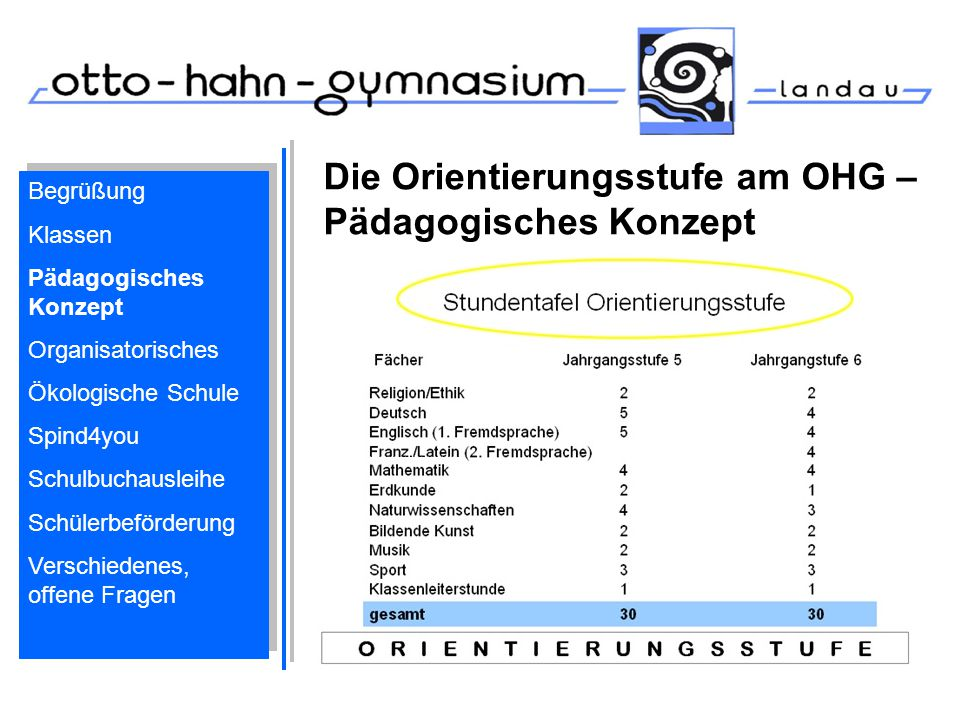 Die Orientierungsstufe am OHG – Pädagogisches Konzept Allgemeines Pädagogische Einheit der 5.