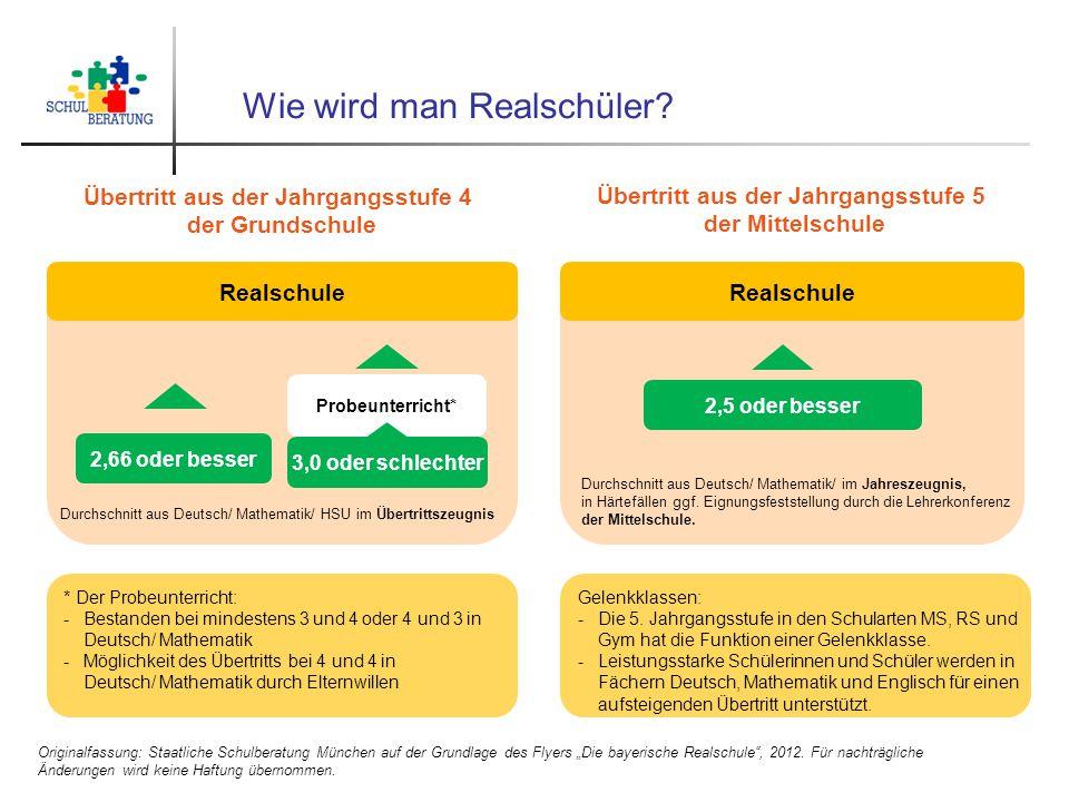 """Wie wird man Realschüler? Originalfassung: Staatliche Schulberatung München auf der Grundlage des Flyers """"Die bayerische Realschule"""", 2012. Für nachtr"""
