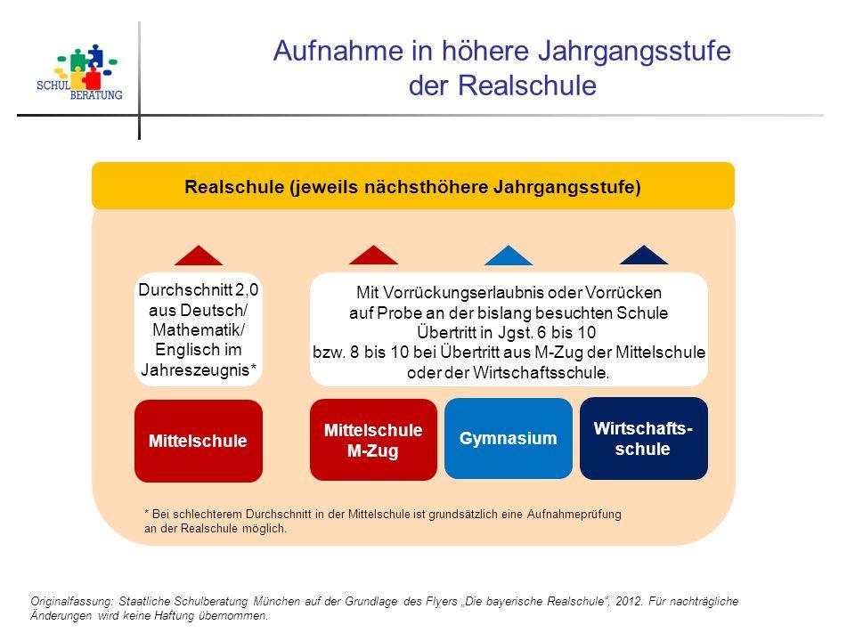 """Aufnahme in höhere Jahrgangsstufe der Realschule Originalfassung: Staatliche Schulberatung München auf der Grundlage des Flyers """"Die bayerische Realsc"""