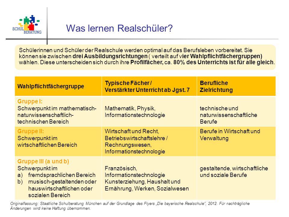 """Was lernen Realschüler? Originalfassung: Staatliche Schulberatung München auf der Grundlage des Flyers """"Die bayerische Realschule"""", 2012. Für nachträg"""