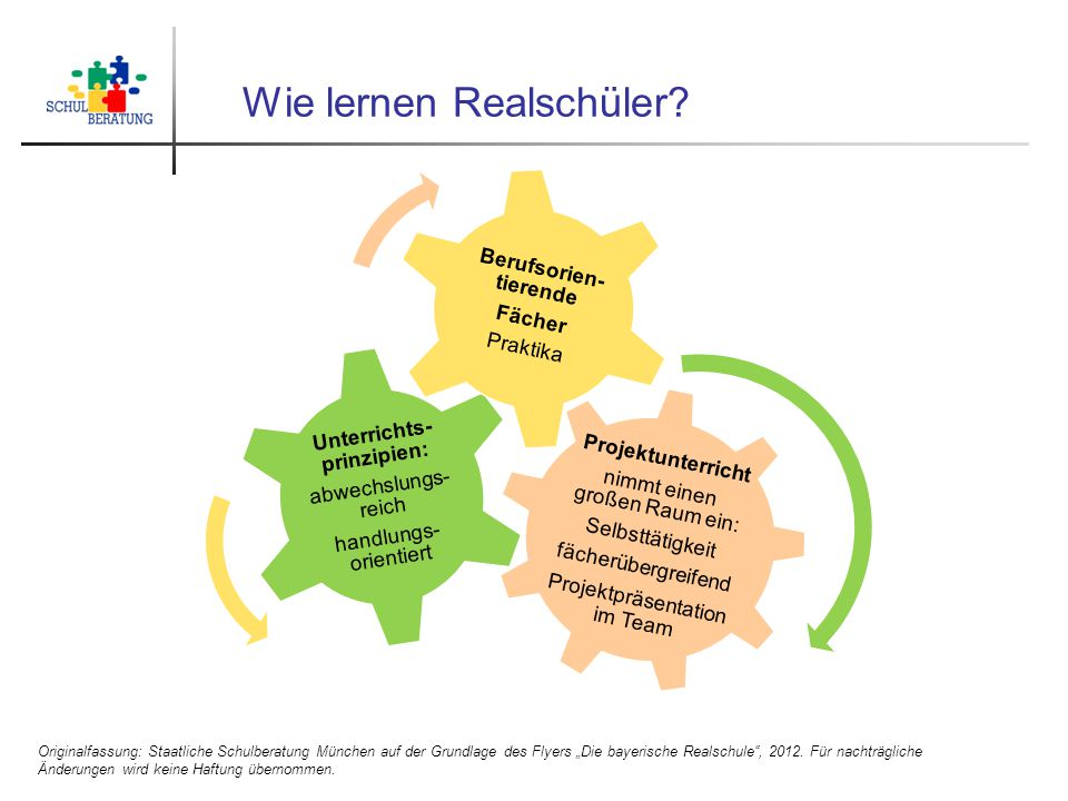 """Wie lernen Realschüler? Originalfassung: Staatliche Schulberatung München auf der Grundlage des Flyers """"Die bayerische Realschule"""", 2012. Für nachträg"""