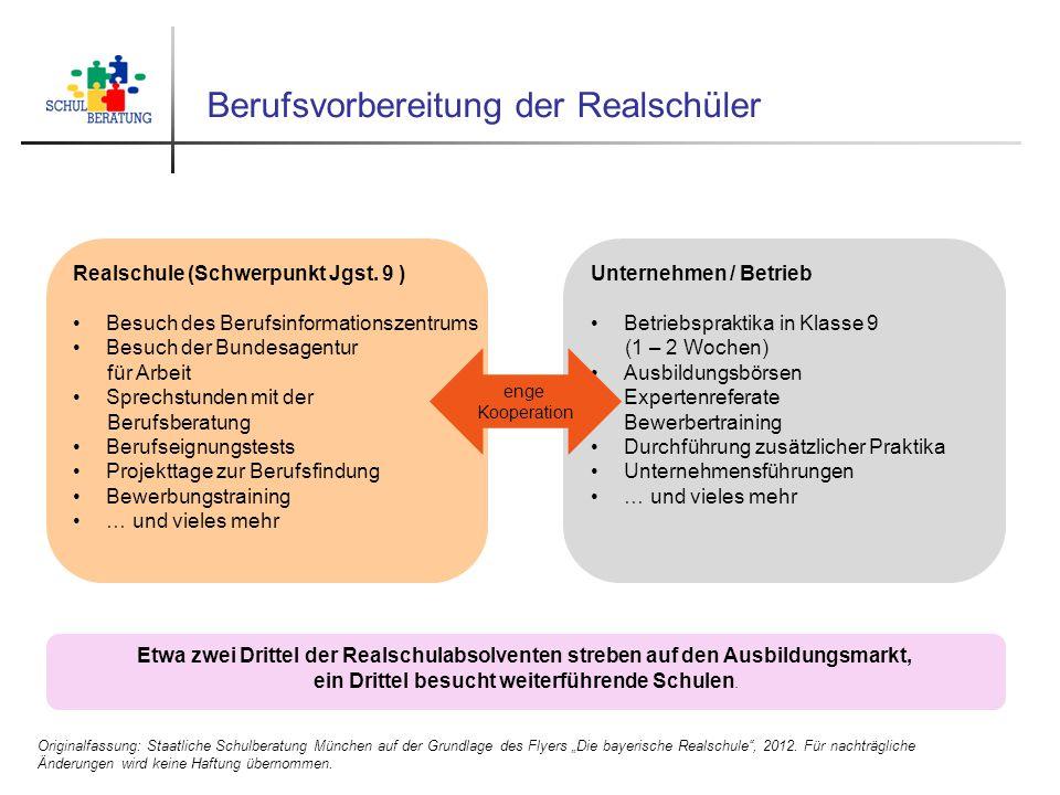 """Berufsvorbereitung der Realschüler Originalfassung: Staatliche Schulberatung München auf der Grundlage des Flyers """"Die bayerische Realschule"""", 2012. F"""