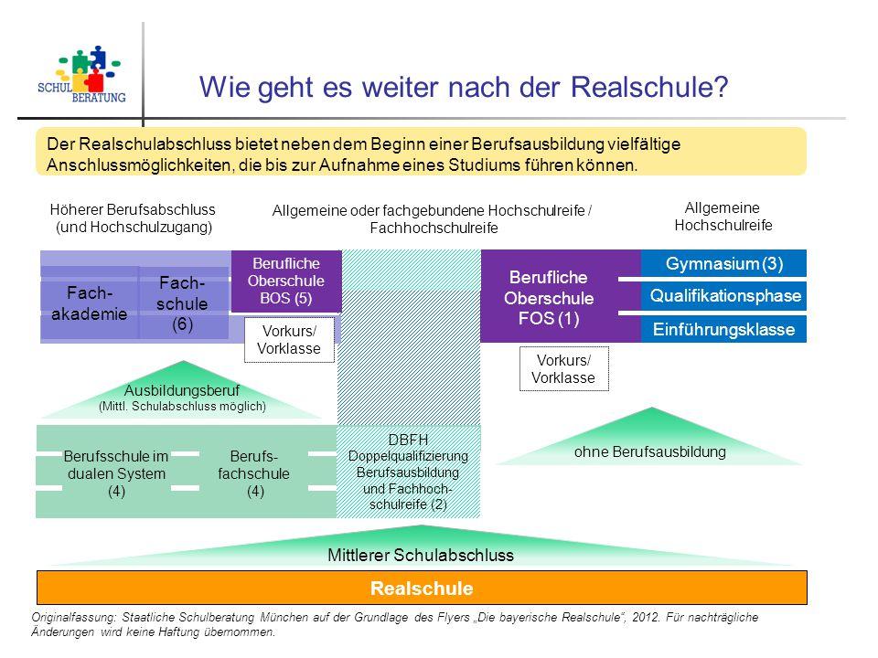 """Wie geht es weiter nach der Realschule? Originalfassung: Staatliche Schulberatung München auf der Grundlage des Flyers """"Die bayerische Realschule"""", 20"""