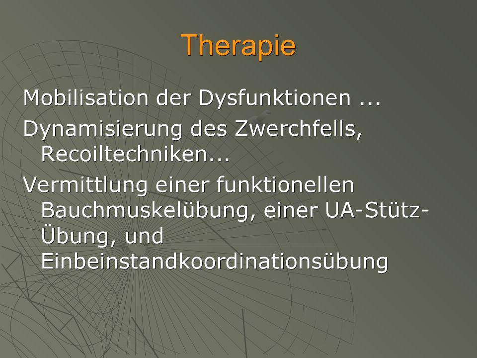 Therapie Mobilisation der Dysfunktionen... Dynamisierung des Zwerchfells, Recoiltechniken... Vermittlung einer funktionellen Bauchmuskelübung, einer U