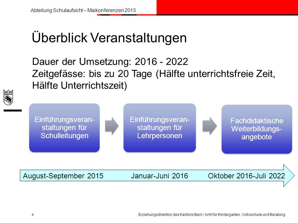 Abteilung Schulaufsicht – Maikonferenzen 2015 Fachdidaktische Weiterbildungsangebote 5  ab Oktober 2016 - Juli 2022  Dauer: 12 Stunden  Anzahl Teilnehmende: 12-15  Angebote für alle Fachbereiche pro Zyklus schulintern, schulhausübergreifend und/oder regional.