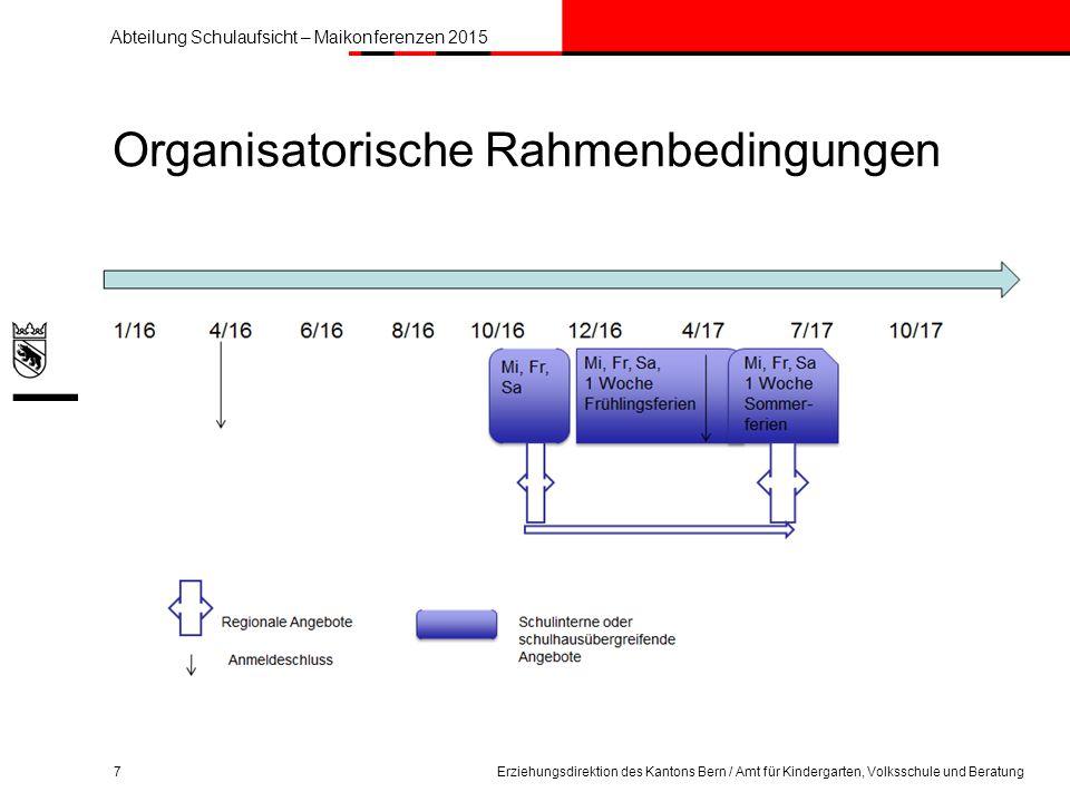 Abteilung Schulaufsicht – Maikonferenzen 2015 Organisatorische Rahmenbedingungen 7Erziehungsdirektion des Kantons Bern / Amt für Kindergarten, Volksschule und Beratung