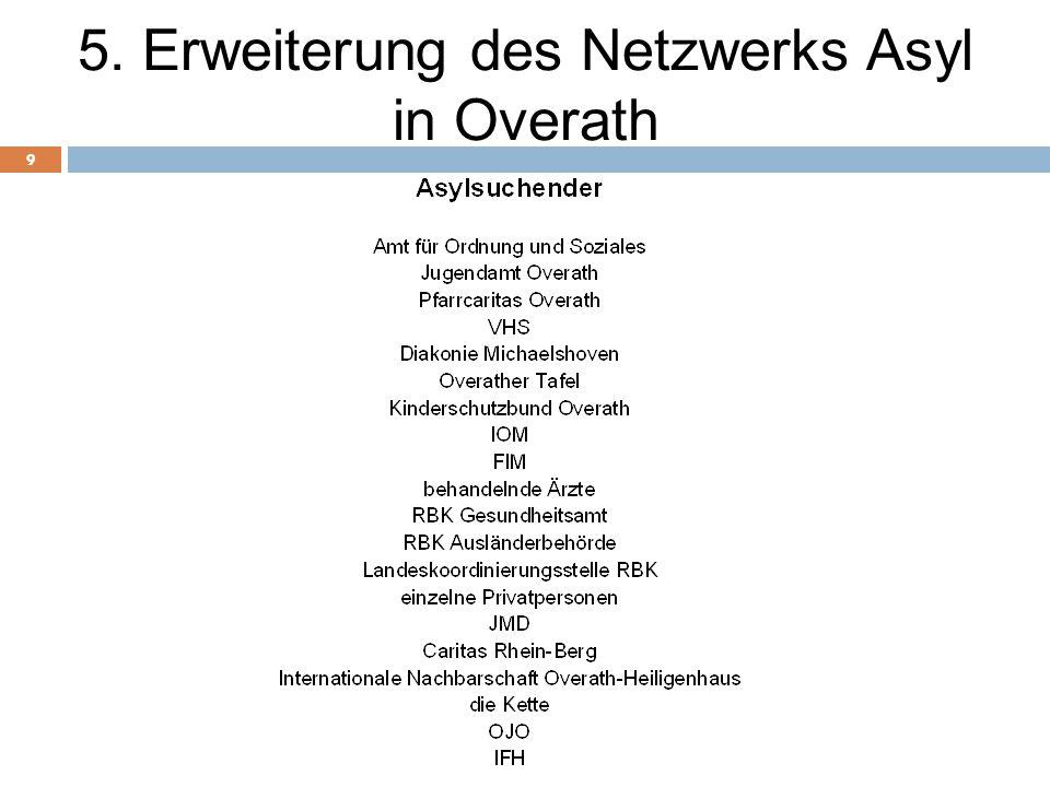 5. Erweiterung des Netzwerks Asyl in Overath 9