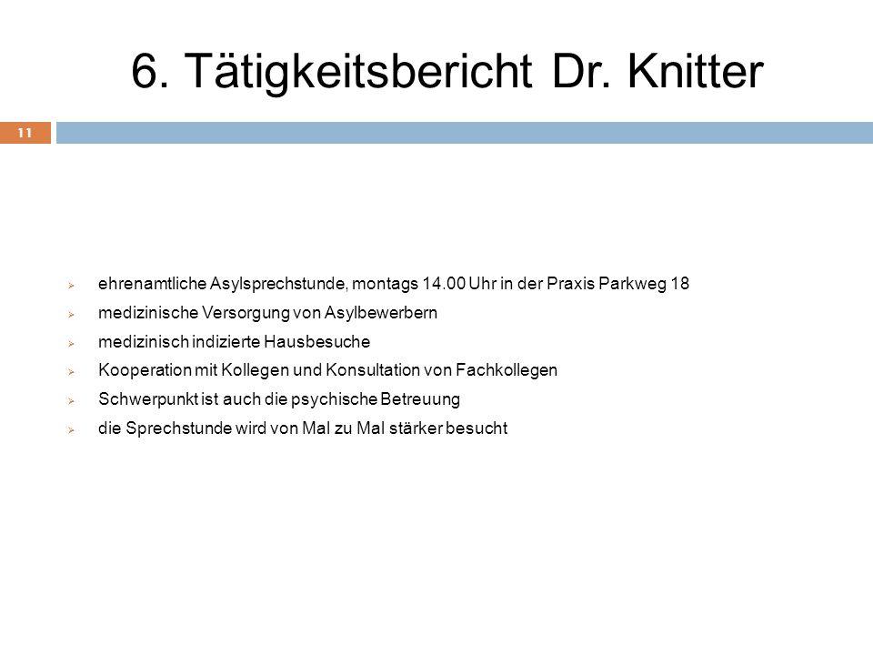 6. Tätigkeitsbericht Dr. Knitter 11  ehrenamtliche Asylsprechstunde, montags 14.00 Uhr in der Praxis Parkweg 18  medizinische Versorgung von Asylbew