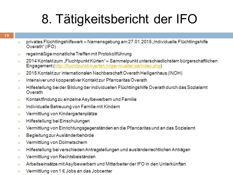 """8. Tätigkeitsbericht der IFO 13  privates Flüchtlingshilfswerk – Namensgebung am 27.01.2015 """"Individuelle Flüchtlingshilfe Overath"""" (IFO)  regelmäßi"""