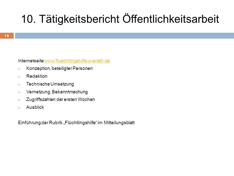 10. Tätigkeitsbericht Öffentlichkeitsarbeit 15 Internetseite www.fluechtlingshilfe-overath.dewww.fluechtlingshilfe-overath.de  Konzeption, beteiligte