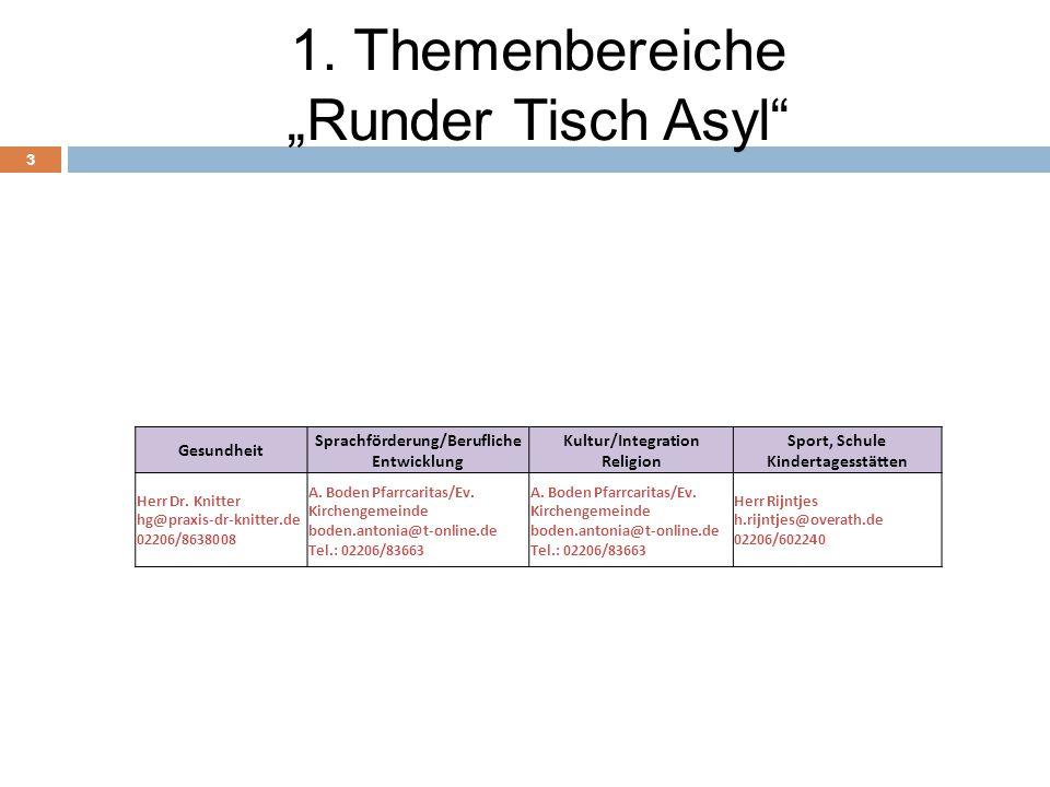 """1. Themenbereiche """"Runder Tisch Asyl"""" 3 Gesundheit Sprachförderung/Berufliche Entwicklung Kultur/Integration Religion Sport, Schule Kindertagesstätten"""