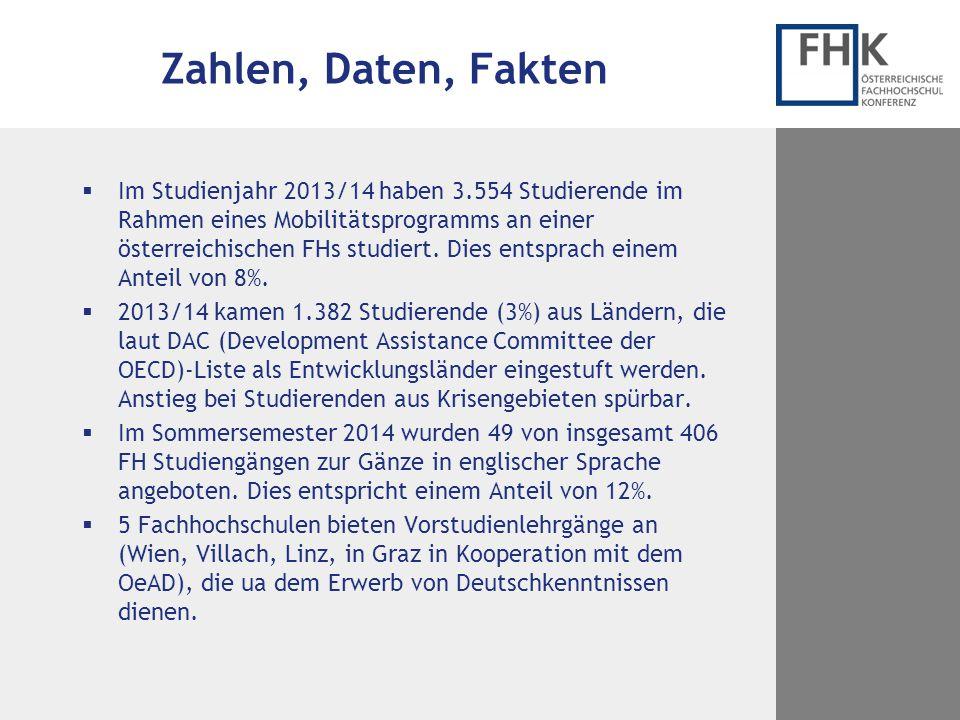 Zahlen, Daten, Fakten  Im Studienjahr 2013/14 haben 3.554 Studierende im Rahmen eines Mobilitätsprogramms an einer österreichischen FHs studiert. Die