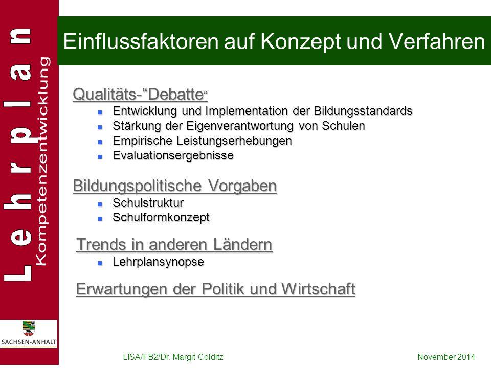 """LISA/FB2/Dr. Margit ColditzNovember 2014 Einflussfaktoren auf Konzept und Verfahren Qualitäts-""""Debatte """" Qualitäts-""""Debatte """" Entwicklung und Implemen"""