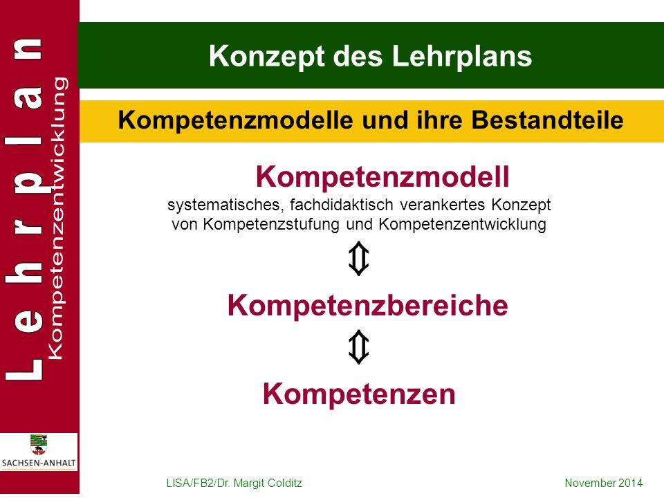 LISA/FB2/Dr. Margit ColditzNovember 2014 Konzept des Lehrplans Kompetenzmodelle und ihre Bestandteile Kompetenzmodell systematisches, fachdidaktisch v