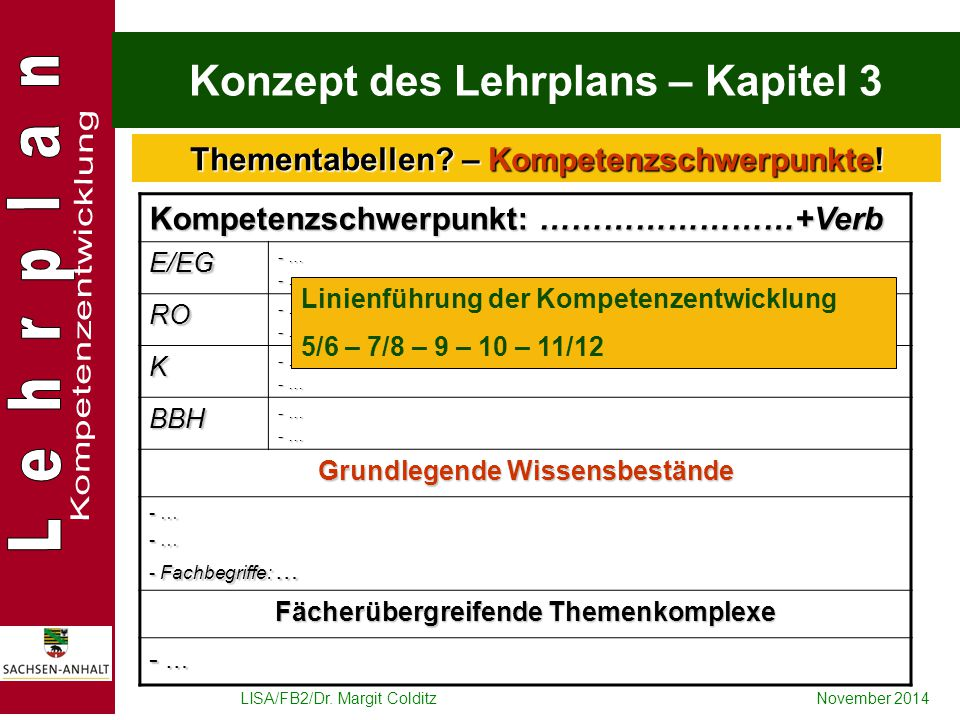 LISA/FB2/Dr. Margit ColditzNovember 2014 Konzept des Lehrplans – Kapitel 3 Thementabellen? – Kompetenzschwerpunkte! Kompetenzschwerpunkt: ……………………+Ver