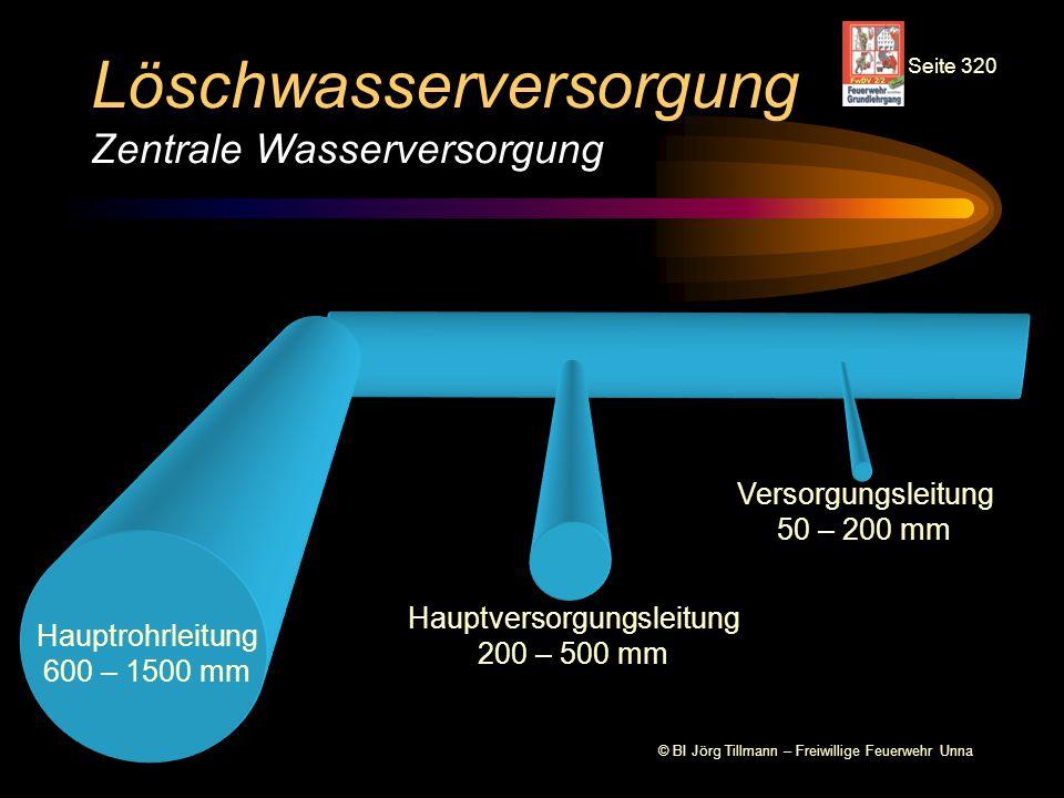 © BI Jörg Tillmann – Freiwillige Feuerwehr Unna Löschwasserversorgung Zentrale Wasserversorgung Hauptrohrleitung 600 – 1500 mm Hauptversorgungsleitung