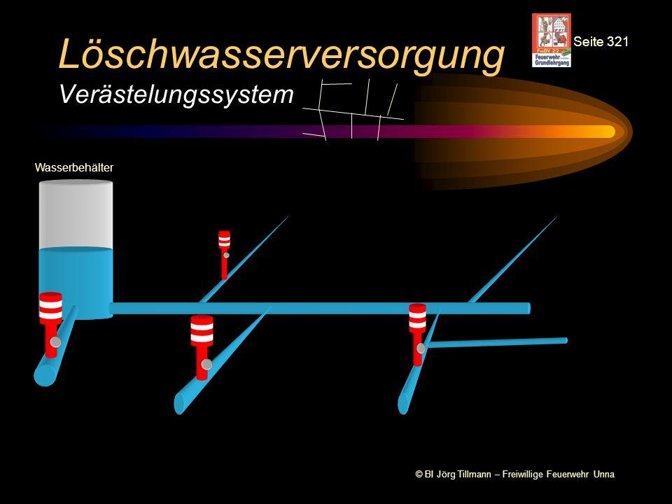 © BI Jörg Tillmann – Freiwillige Feuerwehr Unna Löschwasserversorgung Verästelungssystem Wasserbehälter Seite 321