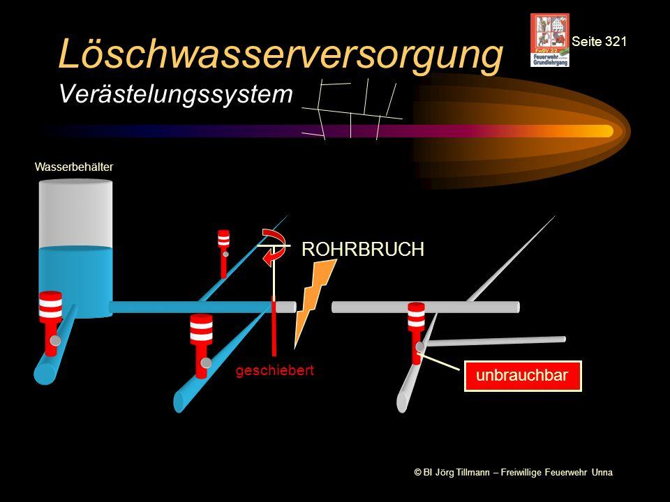 © BI Jörg Tillmann – Freiwillige Feuerwehr Unna Löschwasserversorgung Verästelungssystem ROHRBRUCH Wasserbehälter Seite 321 unbrauchbar geschiebert
