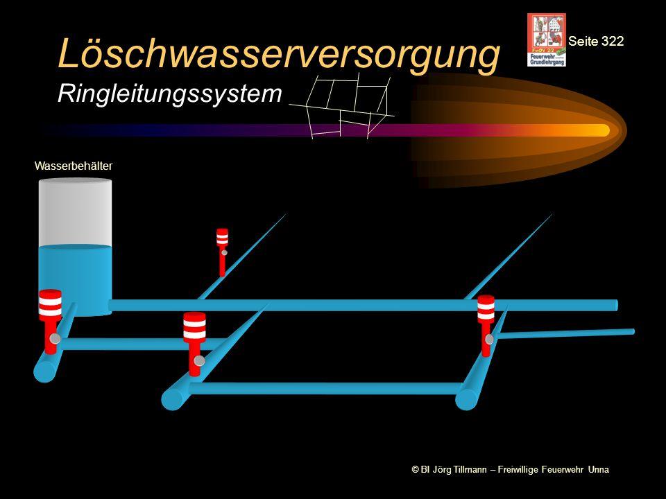 © BI Jörg Tillmann – Freiwillige Feuerwehr Unna Löschwasserversorgung Ringleitungssystem Wasserbehälter Seite 322