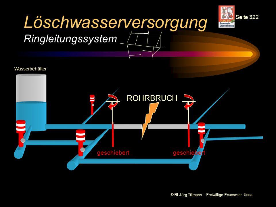 © BI Jörg Tillmann – Freiwillige Feuerwehr Unna Löschwasserversorgung Ringleitungssystem Wasserbehälter ROHRBRUCH Seite 322 geschiebert