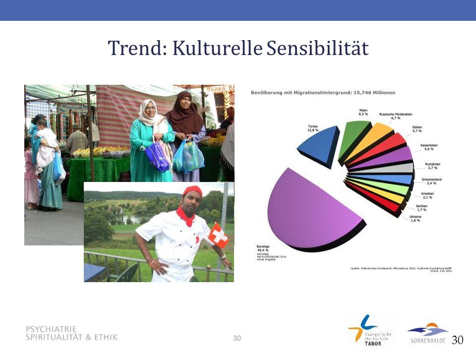 30 Trend: Kulturelle Sensibilität 30