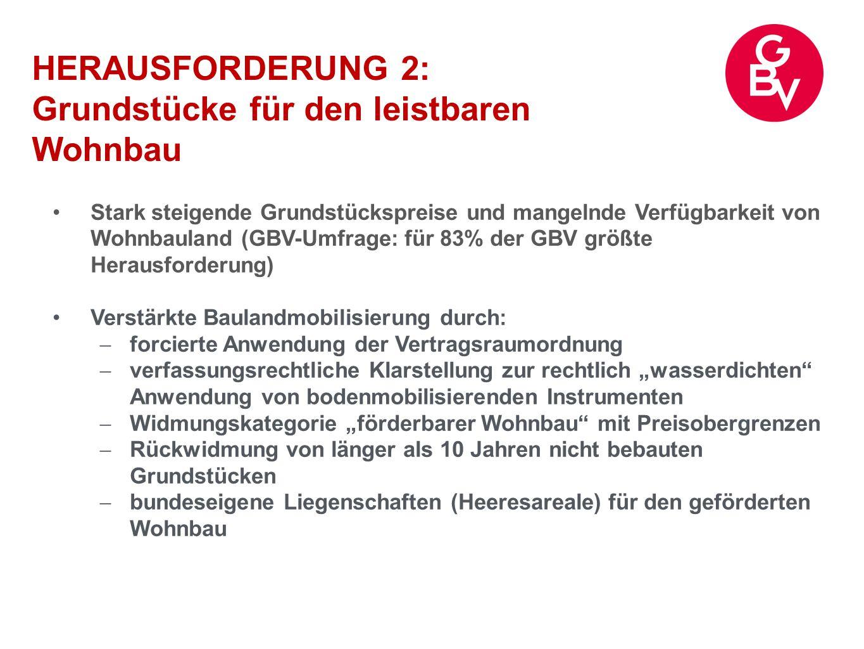 """HERAUSFORDERUNG 3: Kostentreibende Anforderungen in WBF und Normen Anstieg der Baukosten um 30% (2008/13) durch bautechnische Anforderung und energieeffizienten Bauens Mietanstieg um 1 Euro/m2 auf 7,2 Euro/m2 fehlende Wirtschaftlichkeit von (zu) hohen Qualitätsauflagen in WBF """"Flucht aus der WBF Stellungnahme Land NÖ zu Klimagesetz-Nov.: """"Vielfach werden Wohnbauförderungsmittel, die an zu strenge und aufwändige Energieeffizienzmaßnahmen gekoppelt sind, von den Bürgerinnen und Bürgern nicht mehr angenommen."""
