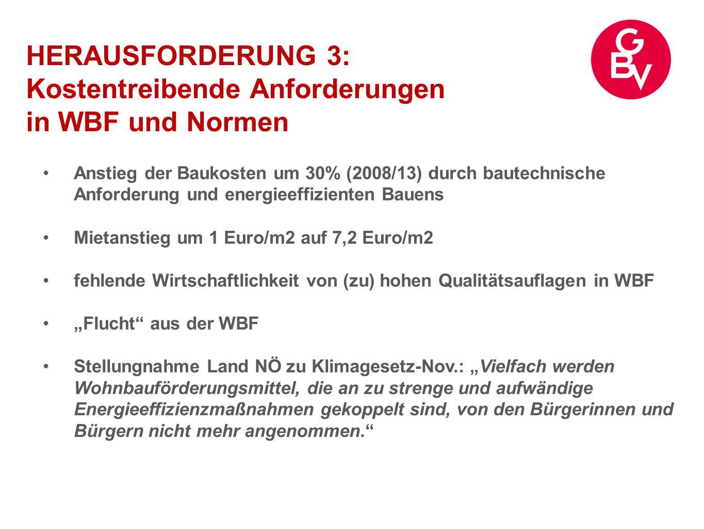 HERAUSFORDERUNG 3: Kostentreibende Anforderungen in WBF und Normen Anstieg der Baukosten um 30% (2008/13) durch bautechnische Anforderung und energiee