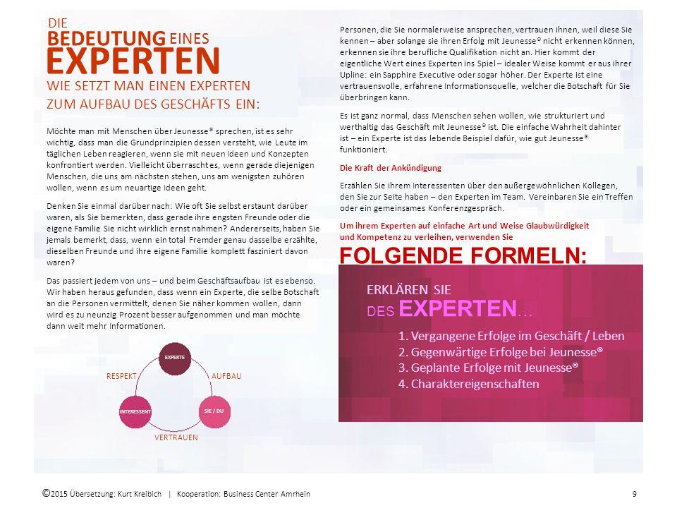 © 2015 Übersetzung: Kurt Kreibich   Kooperation: Business Center Amrhein 10 HIERZU HABEN WIR EIN PAAR TIPPS 1.