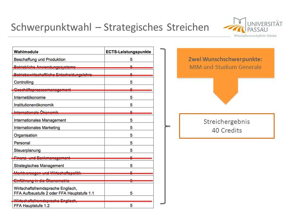 Schwerpunktwahl – Strategisches Streichen Zwei Wunschschwerpunkte: MIM und Studium Generale Zwei Wunschschwerpunkte: MIM und Studium Generale Streiche
