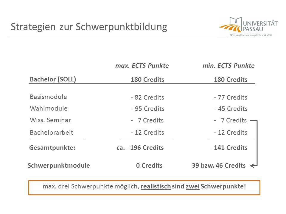 Strategien zur Schwerpunktbildung Basismodule Wahlmodule Bachelorarbeit Gesamtpunkte: max. ECTS-Punkte - 82 Credits - 95 Credits - 12 Credits Bachelor