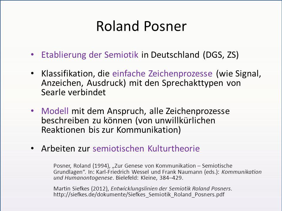 Roland Posner Etablierung der Semiotik in Deutschland (DGS, ZS) Klassifikation, die einfache Zeichenprozesse (wie Signal, Anzeichen, Ausdruck) mit den