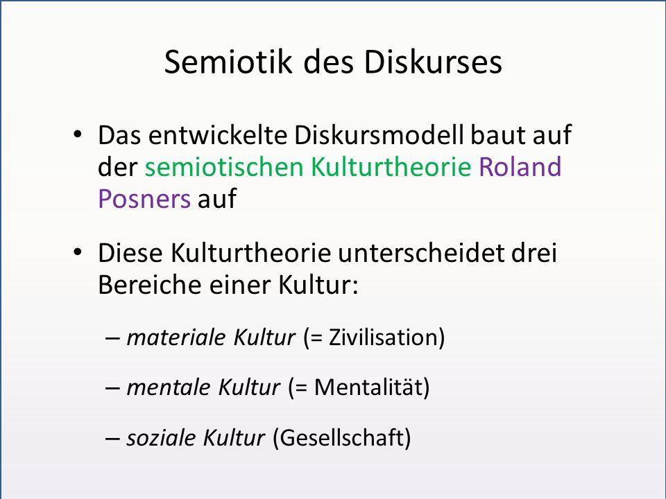 Semiotik des Diskurses Das entwickelte Diskursmodell baut auf der semiotischen Kulturtheorie Roland Posners auf Diese Kulturtheorie unterscheidet drei