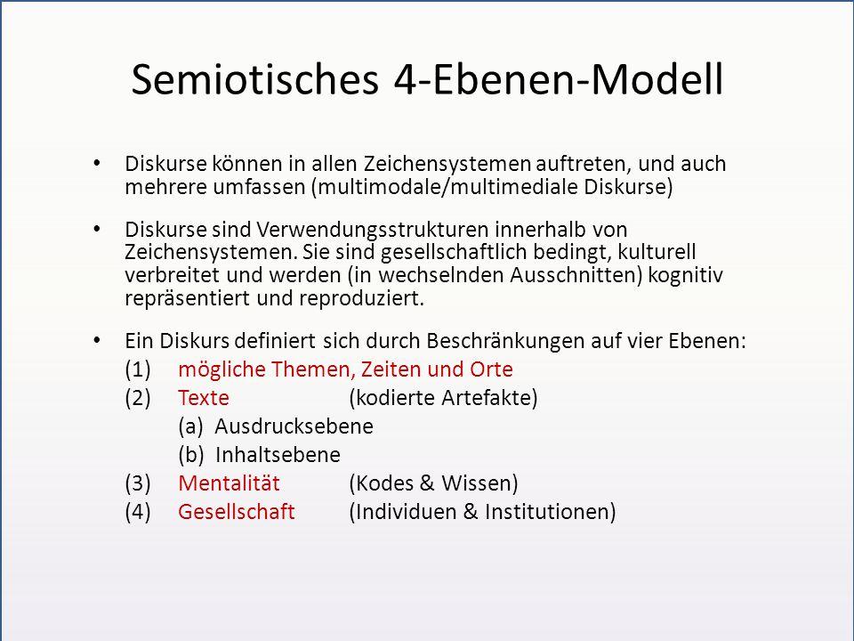 Semiotisches 4-Ebenen-Modell Diskurse können in allen Zeichensystemen auftreten, und auch mehrere umfassen (multimodale/multimediale Diskurse) Diskurs