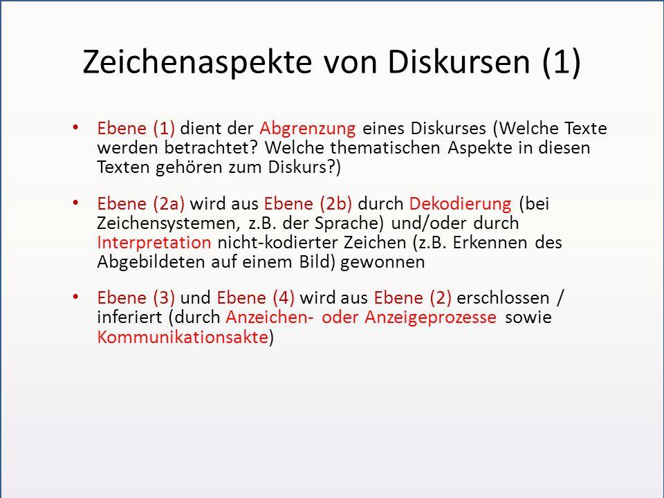 Zeichenaspekte von Diskursen (1) Ebene (1) dient der Abgrenzung eines Diskurses (Welche Texte werden betrachtet? Welche thematischen Aspekte in diesen