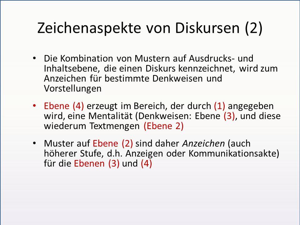Zeichenaspekte von Diskursen (2) Die Kombination von Mustern auf Ausdrucks- und Inhaltsebene, die einen Diskurs kennzeichnet, wird zum Anzeichen für bestimmte Denkweisen und Vorstellungen Ebene (4) erzeugt im Bereich, der durch (1) angegeben wird, eine Mentalität (Denkweisen: Ebene (3), und diese wiederum Textmengen (Ebene 2) Muster auf Ebene (2) sind daher Anzeichen (auch höherer Stufe, d.h.