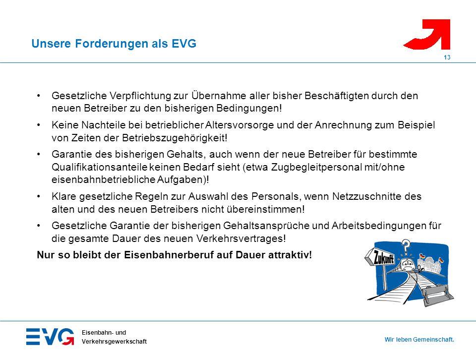 Unsere Forderungen als EVG Eisenbahn- und Verkehrsgewerkschaft Wir leben Gemeinschaft. 13 Gesetzliche Verpflichtung zur Übernahme aller bisher Beschäf